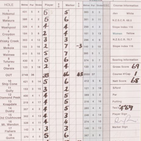 Ladies Course Record