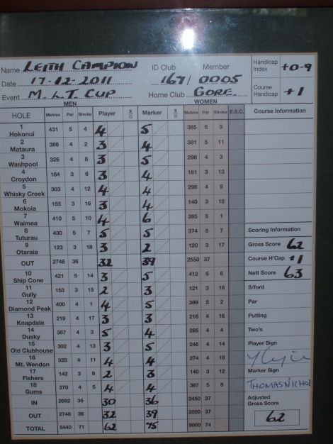 Mens Course Record
