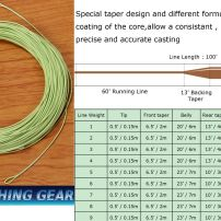 9 WEIGHT FLOATING FLY LINE