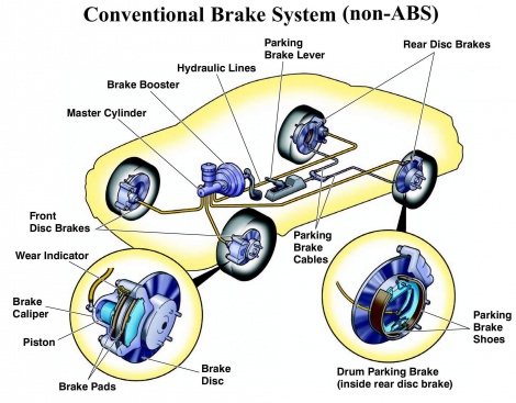 Conventional brake system