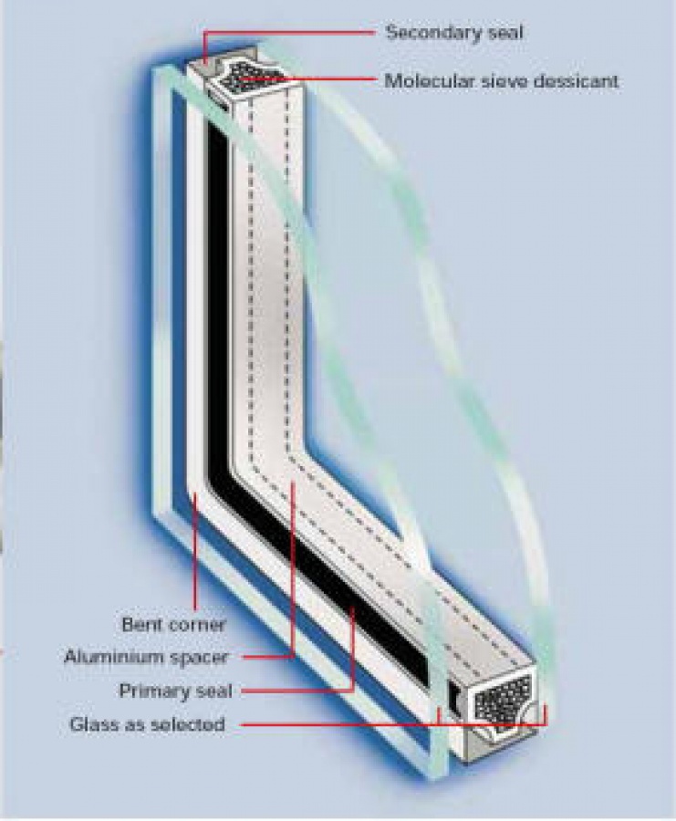 Benefits of double glazing tastinting 0422479653 home for Double glazed window glass