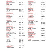 Store Listing. Click to Enlarge