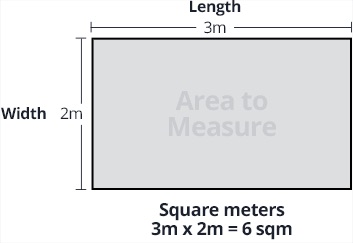 How To Measure Get A Measurement Tape In Metres