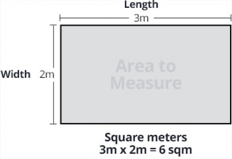 How to measure ( get a measurement tape in metres )